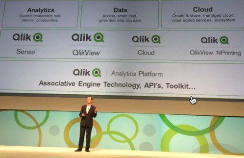 Qlik Sense-making at Qonnections 2015
