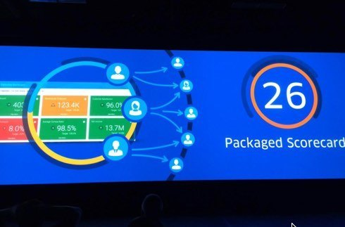 Workday Rising 2015: solid progress on financials, much more to come