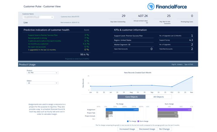 How Salesforce Einstein AI makes BI predictive at FinancialForce