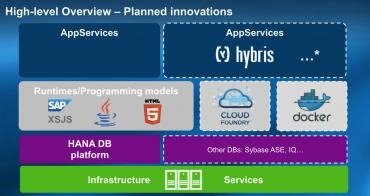 CF-HCP planned innovations
