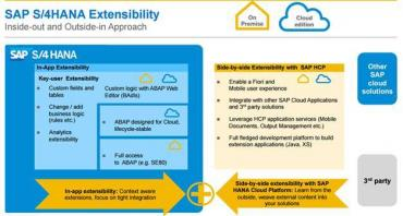SAP S/4 HANA revisited, public GA for cloud editions, more
