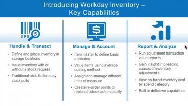 internal supply chain indirect WDAY25