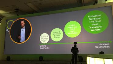 Qlik qonnections 2016