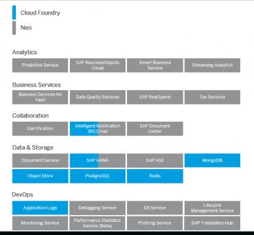 SAP Cloud Platform: the multi-cloud (almost) realized - a