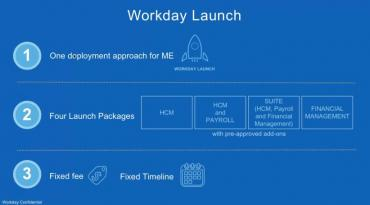 All you need to know about Workday in the mid-market