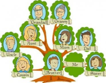 Research Ancestors (Genealogy)