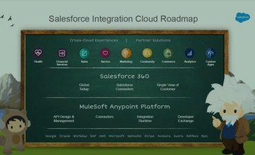 How MuleSoft will change the way Salesforce connects its clouds on sfdc roadmap, oracle roadmap, deloitte roadmap, workday roadmap, erp roadmap, netapp roadmap, hp roadmap, microsoft roadmap, jquery roadmap, dynamics gp roadmap, dynamics ax roadmap, epicor roadmap, soa roadmap, accenture roadmap, successfactors roadmap, samsung roadmap, marketo roadmap, dynamics crm roadmap,