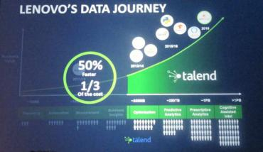 Talend CEO - IT must get unstuck from a legacy cycle to turn