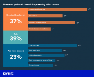 Video intelligence is more than views and clicks