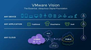 VMware's vision - your multi-cloud substrate for enterprise applications