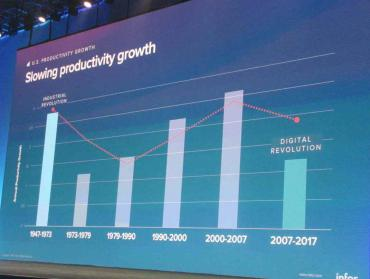 productivity-slide-infor