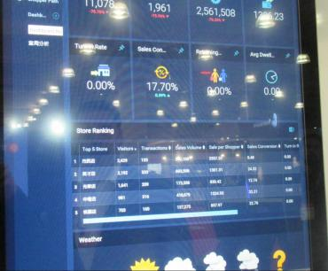 advantech-dashboard