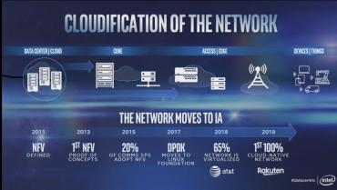 Intel - putting substance behind its strategy slideware