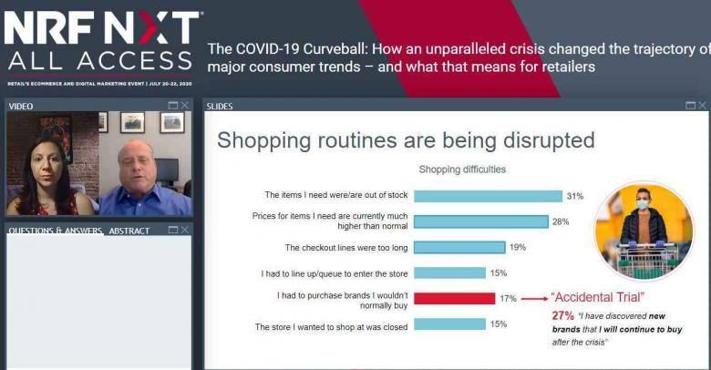 Shopping routines disrupted - from GfK Consumer Life