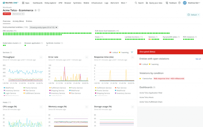 Cart performance dashboard © New Relic