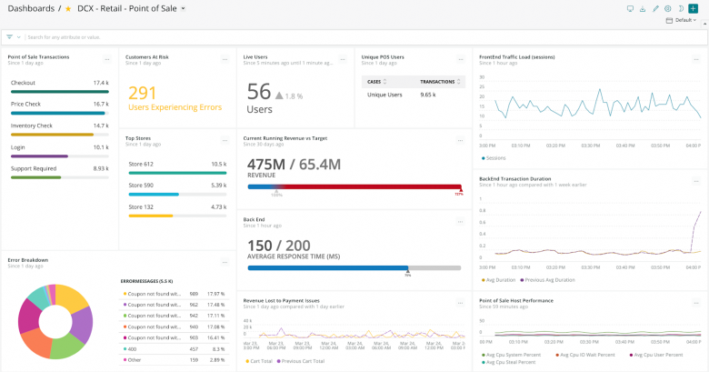 Point of Sale dashboard © New Relic