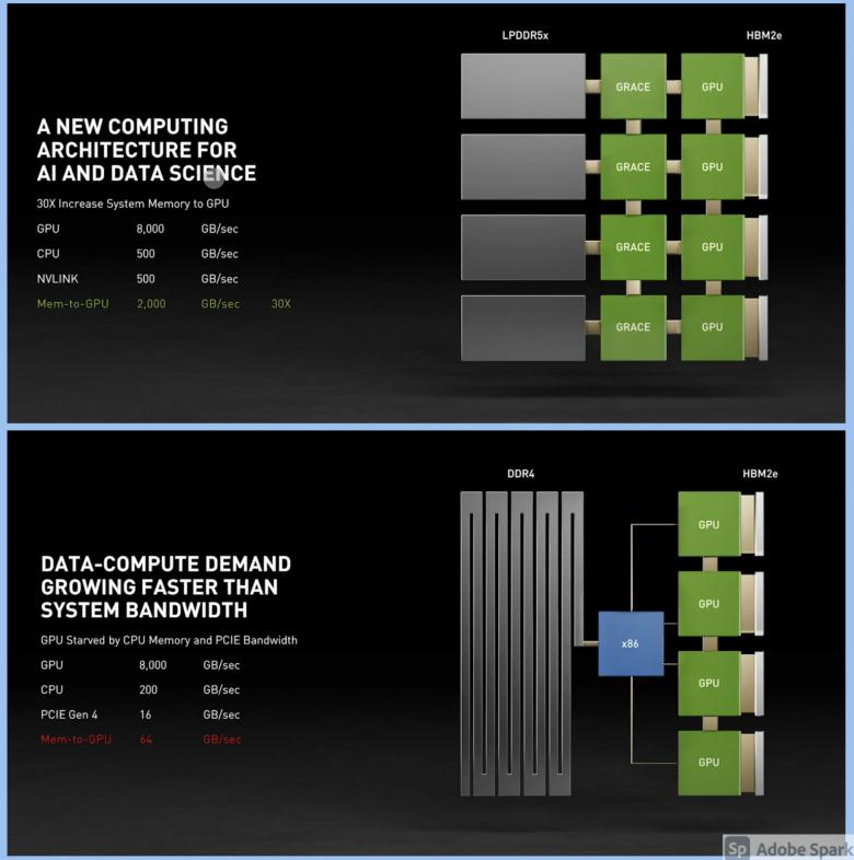 Image of Nvidia servers from keynote