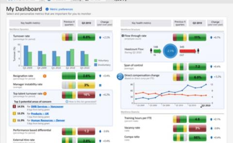 visier analytics