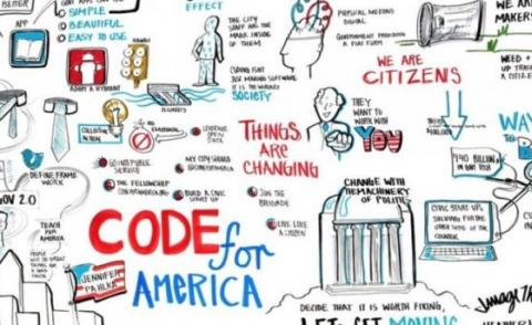code for america
