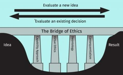 bridge of ethics