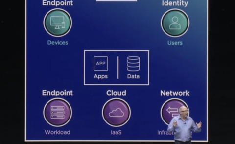 keynote VMworld day 2