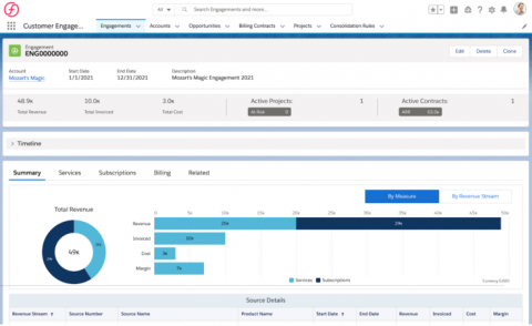 New Customer Engagement Metrics in FinancialForce's Spring 2021 Release